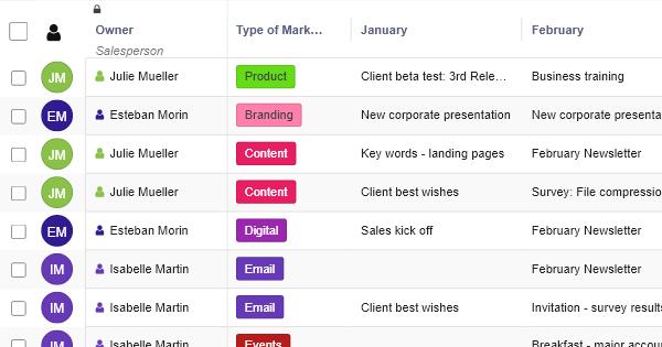 Marketing Plan - Marketing Template - RowShare