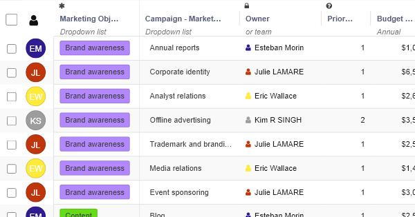 Marketing Budget - Marketing Template - RowShare