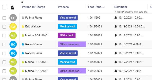 Admin Process Tracker - Admin Template - RowShare