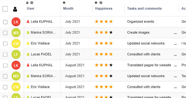 Monthly Report - HR Table Template - RowShare