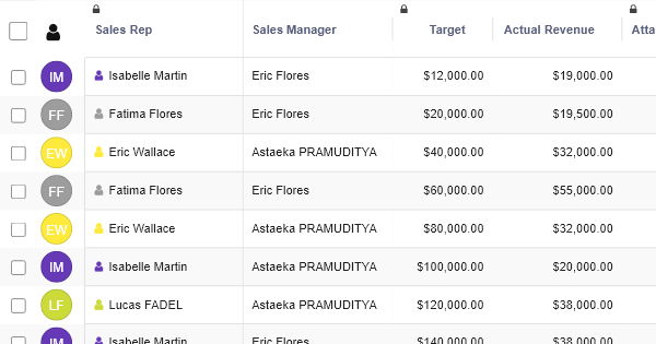 Sales commission - sales table template - RowShare
