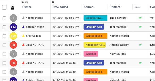 LEad Tracking - Sales Template - RowShare